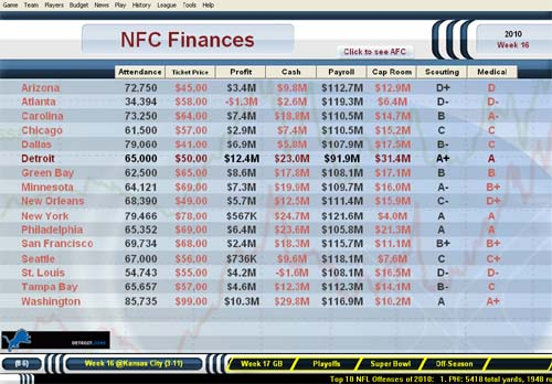 Finances screen in Football Mogul 2010.