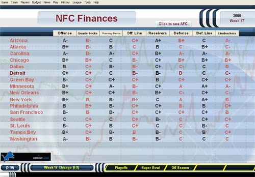 Other options for the finances screen in Football Mogul 2010. I wish these customizable options were available on a separate screen so that I could see my finances on one, and check my custom settings on another. It takes too long to change each column and then back again.