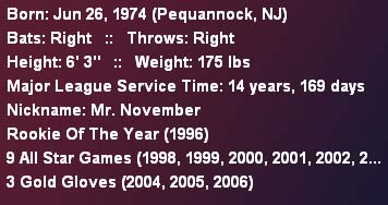 Derek Jeter's awards (shown on the 'vitals' tab in Baseball Mogul).