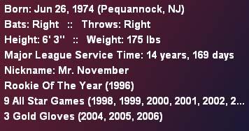 Derek Jeter's awards (shown on the 'vitals' tab in Baseball Mogul).