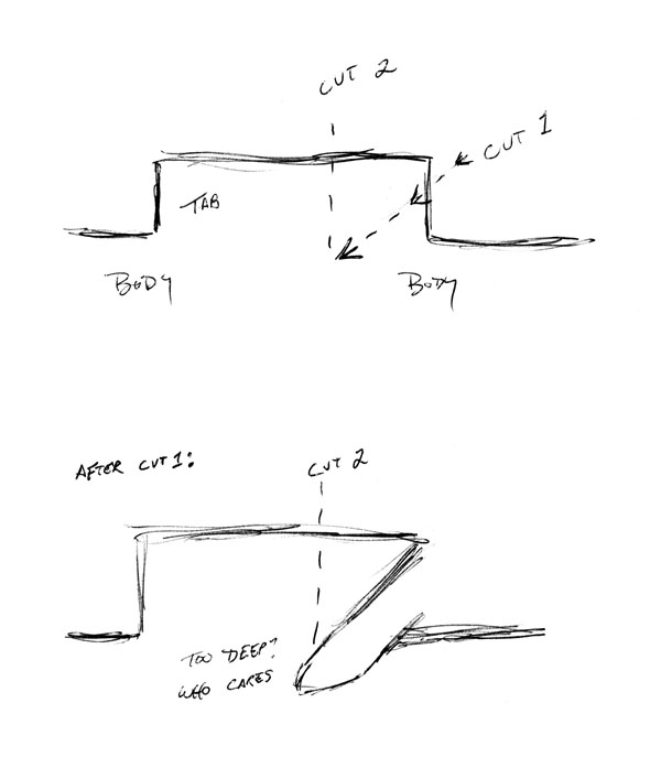 This is a rough diagram (in exaggerated scale) on how to cut the tabs off with a dremel rotary attachment.